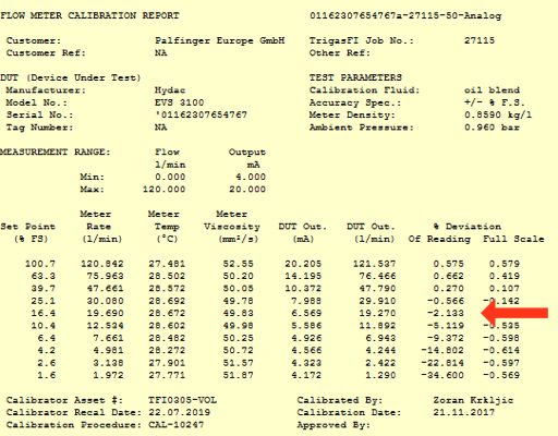 Flow meter calibration report 2