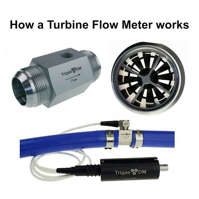 how-a-turbine-flow-meter-works.jpg