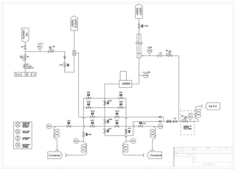 Gas Handling 2