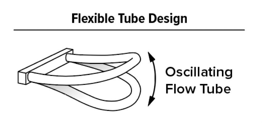 Flexible tube design