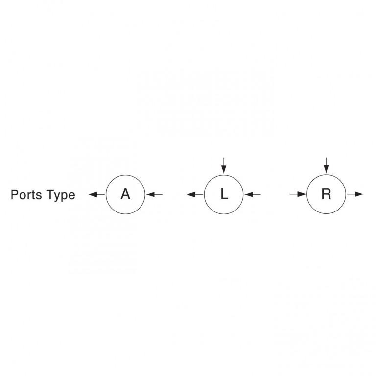 088_port_configuration.jpg