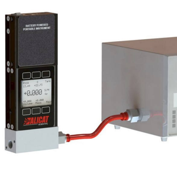 AFS Flow meter connected to Gas analyser
