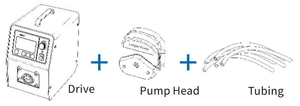 Peristaltic Pump - The Configuration
